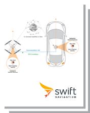 The Role of RTK in the Autonomous System Sensor Suite